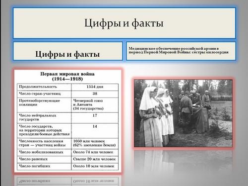 презентация первая мировая война