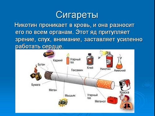 презентация на тему никотин