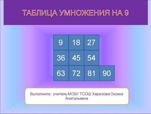 умножение и деление числа 2 на знакомство
