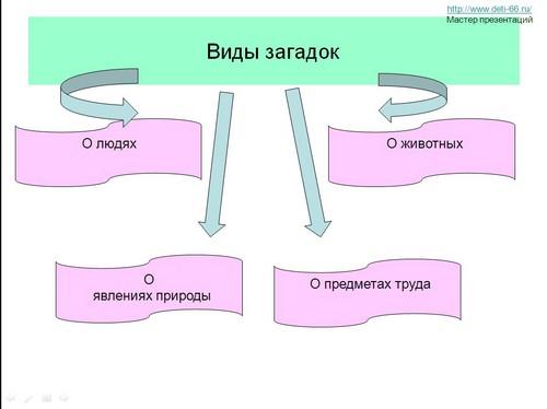 Русская эротическая проза классика читать