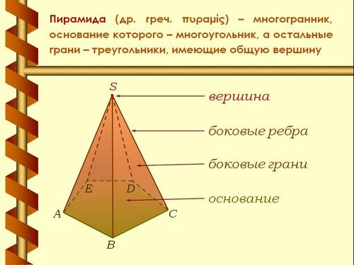 Решение задач пирамида презентация 10 класс савченко электротехника и электроника решение задач онлайн бесплатно