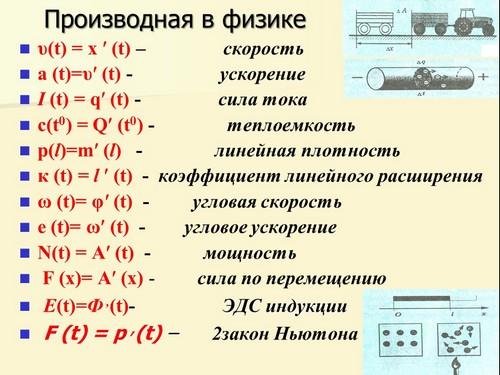 Реферат на тему производная в физике и технике 1538